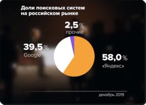 1 Яндекс PDF