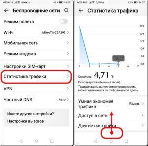 3 и 4 Лимит на Мобильный Интернет